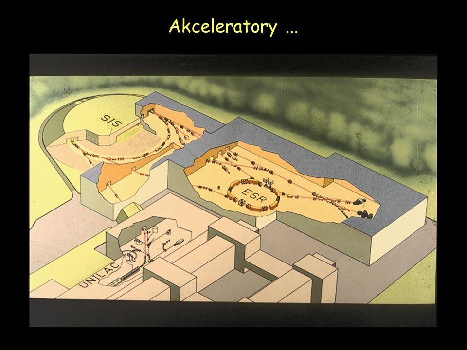 Akceleratory...