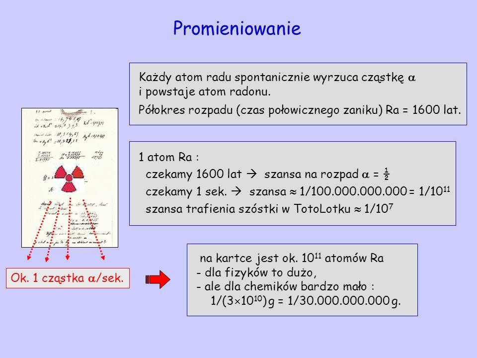 Promieniowanie Każdy atom radu spontanicznie wyrzuca cząstkę i powstaje atom radonu. Półokres rozpadu (czas połowicznego zaniku) Ra = 1600 lat. Ok. 1