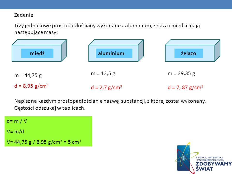 Zadanie Trzy jednakowe prostopadłościany wykonane z aluminium, żelaza i miedzi mają następujące masy: miedź m = 44,75 g d = 8,95 g/cm 3 m = 13,5 g d =