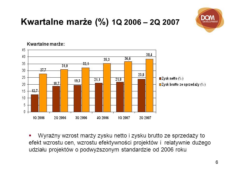 6 Kwartalne marże (%) 1Q 2006 – 2Q 2007 Wyraźny wzrost marży zysku netto i zysku brutto ze sprzedaży to efekt wzrostu cen, wzrostu efektywności projektów i relatywnie dużego udziału projektów o podwyższonym standardzie od 2006 roku Kwartalne marże:
