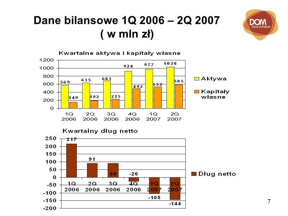 7 Dane bilansowe 1Q 2006 – 2Q 2007 ( w mln zł)