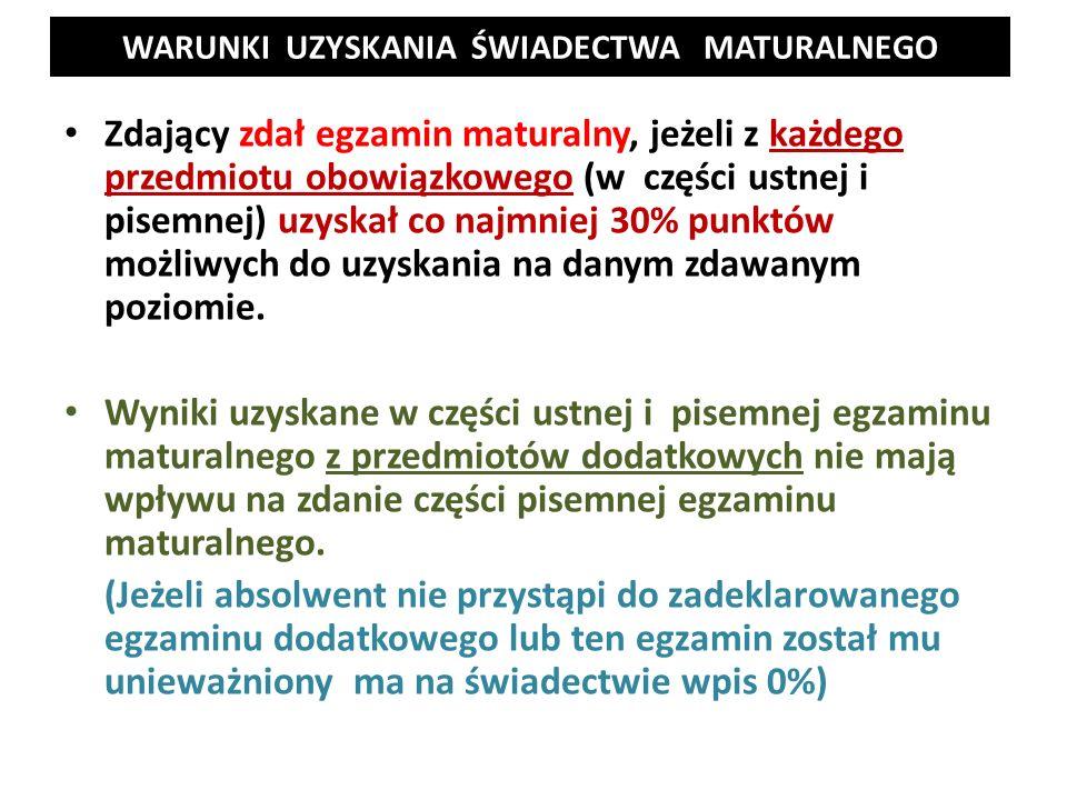 Zdający nie może wnosić do sali egzaminacyjnej żadnych urządzeń telekomunikacyjnych ani z nich korzystać !!!.