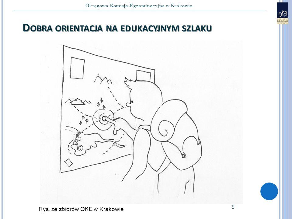 2 D OBRA ORIENTACJA NA EDUKACYJNYM SZLAKU Rys. ze zbiorów OKE w Krakowie