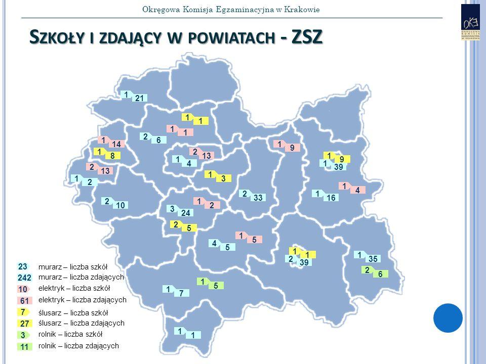 Okręgowa Komisja Egzaminacyjna w Krakowie W YNIKI SZKÓŁ ZAWODOWYCH