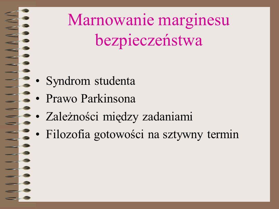 Marnowanie marginesu bezpieczeństwa Syndrom studenta Prawo Parkinsona Zależności między zadaniami Filozofia gotowości na sztywny termin