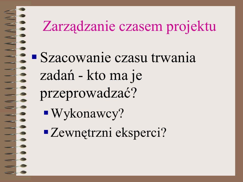BUFOR PROJEKTU chroniący projekt Z1 Z2 Z3 Z4 Bufor projektu Zamiast tradycyjnego planu (twardego).......