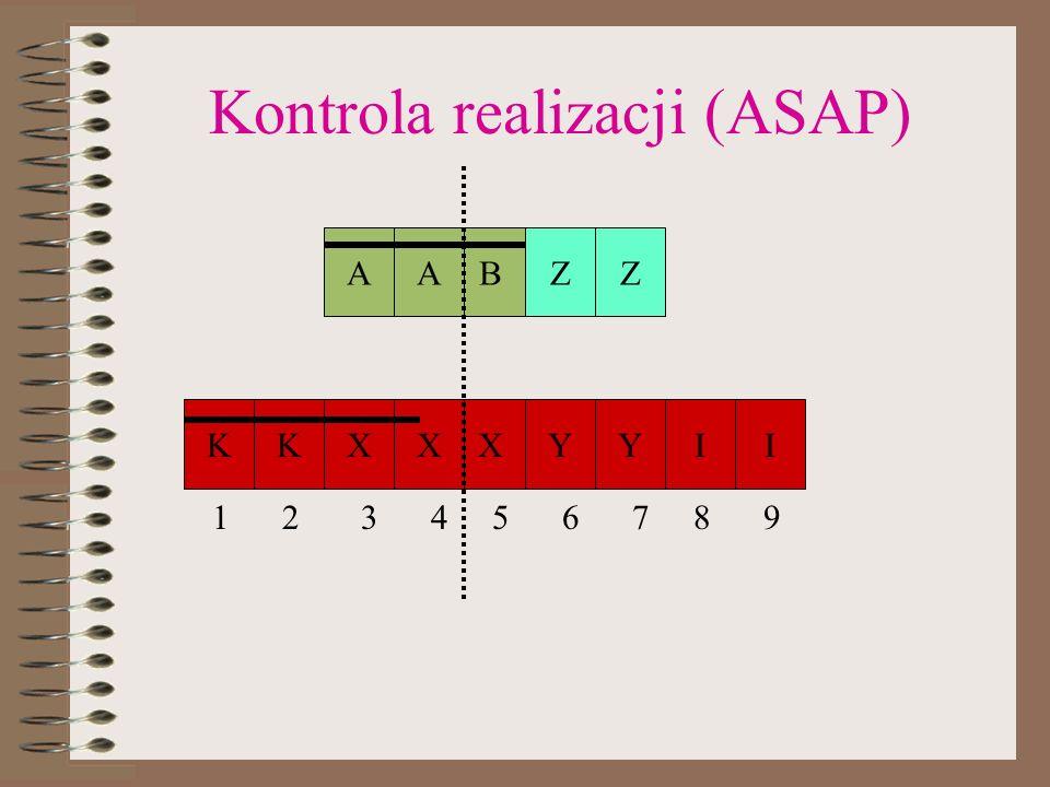 Kontrola realizacji (ASAP) KKIYYXXXI ZZBAA 123456789