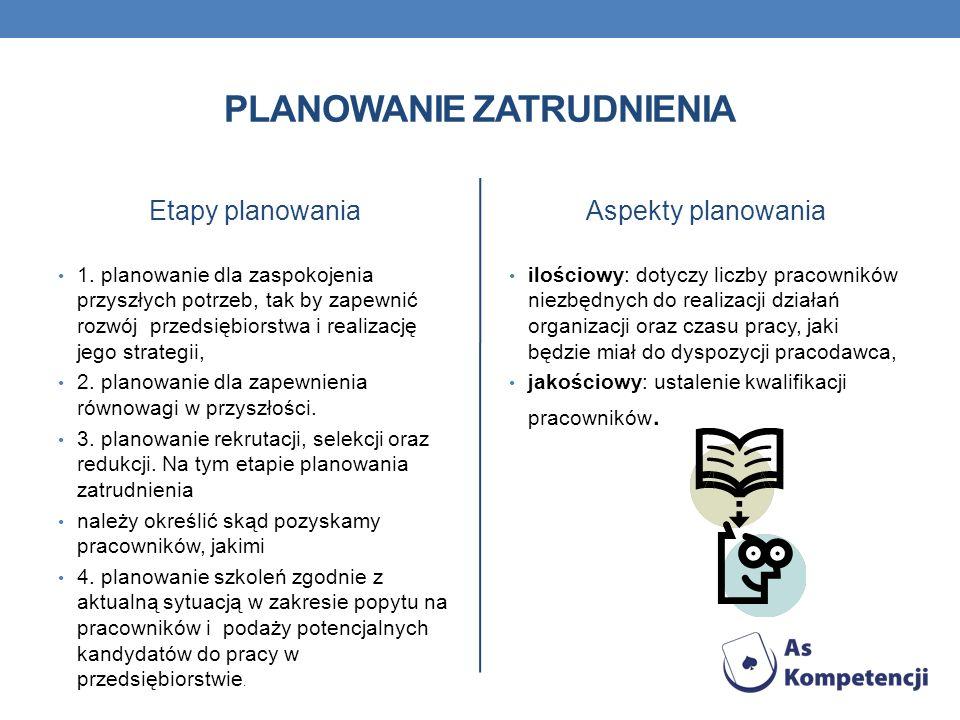 Etapy planowania 1. planowanie dla zaspokojenia przyszłych potrzeb, tak by zapewnić rozwój przedsiębiorstwa i realizację jego strategii, 2. planowanie