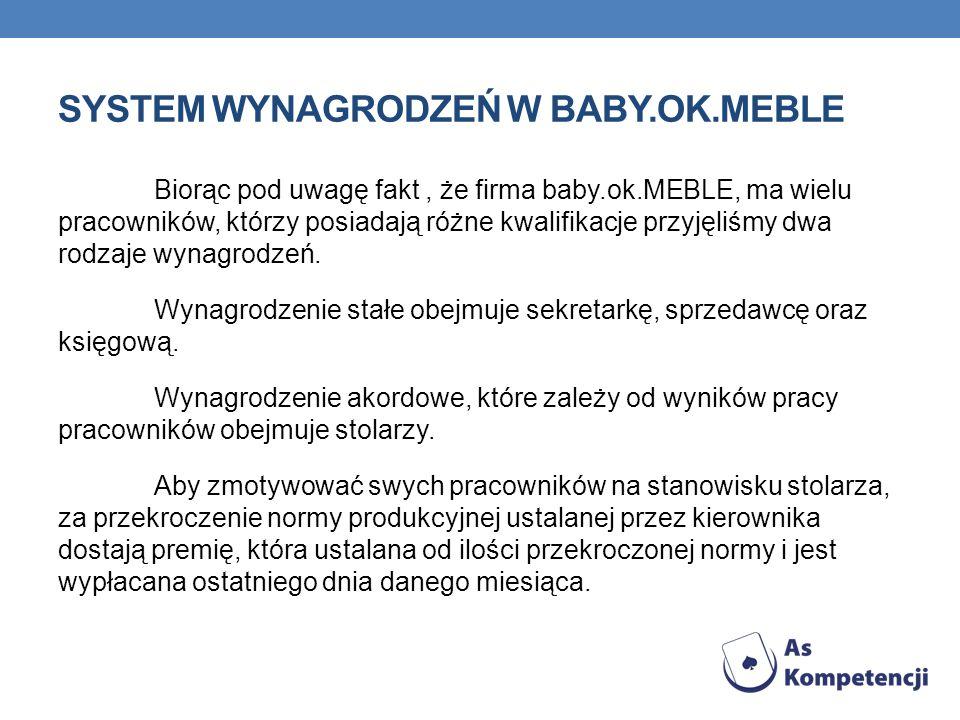 SYSTEM WYNAGRODZEŃ W BABY.OK.MEBLE Biorąc pod uwagę fakt, że firma baby.ok.MEBLE, ma wielu pracowników, którzy posiadają różne kwalifikacje przyjęliśm
