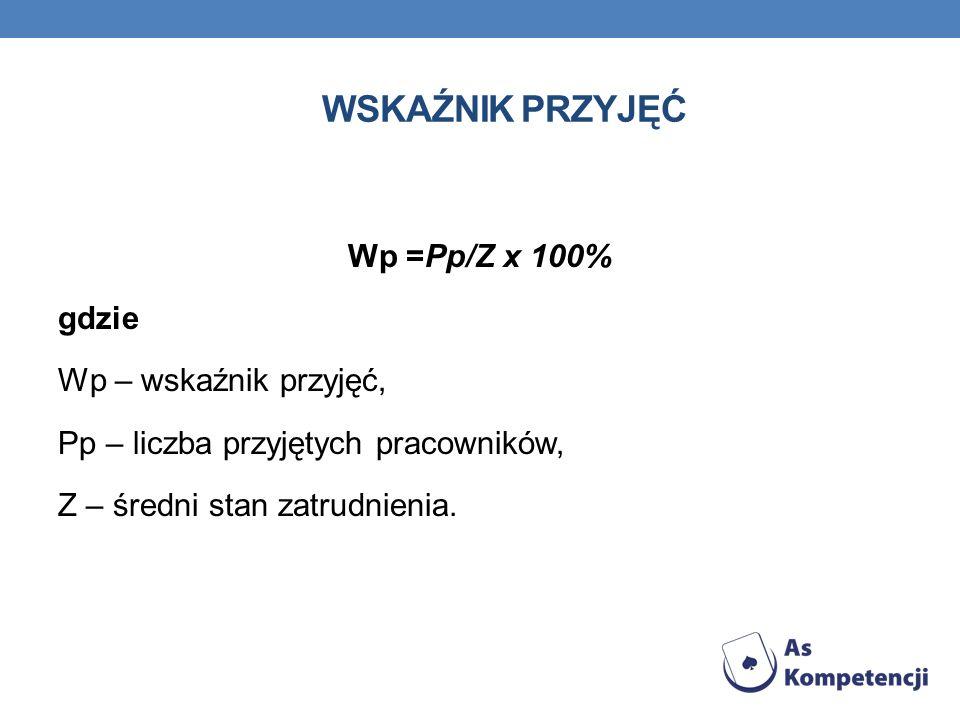 WSKAŹNIK PRZYJĘĆ Wp =Pp/Z x 100% gdzie Wp – wskaźnik przyjęć, Pp – liczba przyjętych pracowników, Z – średni stan zatrudnienia.