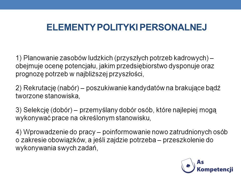 ELEMENTY POLITYKI PERSONALNEJ 1) Planowanie zasobów ludzkich (przyszłych potrzeb kadrowych) – obejmuje ocenę potencjału, jakim przedsiębiorstwo dyspon