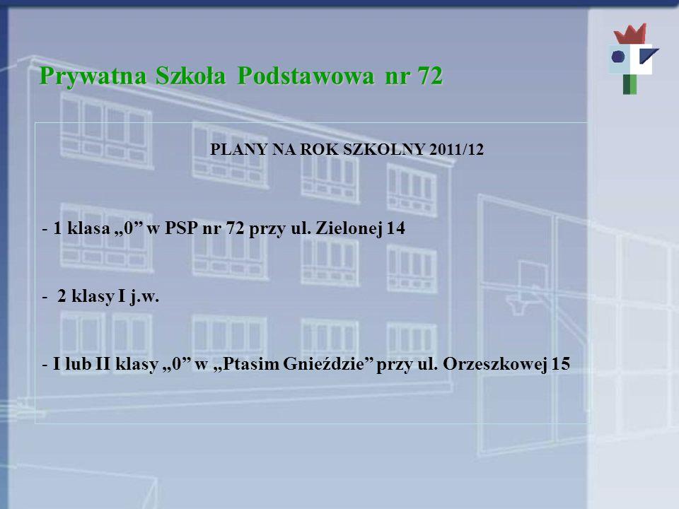 Prywatna Szkoła Podstawowa nr 72 PLANY NA ROK SZKOLNY 2011/12 - 1 klasa 0 w PSP nr 72 przy ul. Zielonej 14 - 2 klasy I j.w. - I lub II klasy 0 w Ptasi