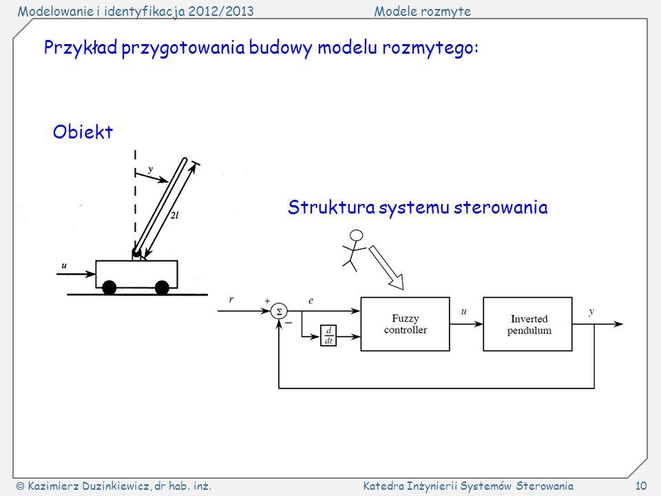 Modelowanie i identyfikacja 2012/2013Modele rozmyte Kazimierz Duzinkiewicz, dr hab. inż.Katedra Inżynierii Systemów Sterowania10 Obiekt Struktura syst