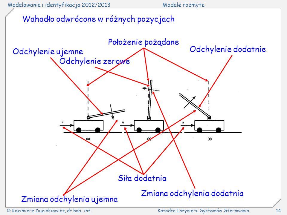 Modelowanie i identyfikacja 2012/2013Modele rozmyte Kazimierz Duzinkiewicz, dr hab. inż.Katedra Inżynierii Systemów Sterowania14 Wahadło odwrócone w r