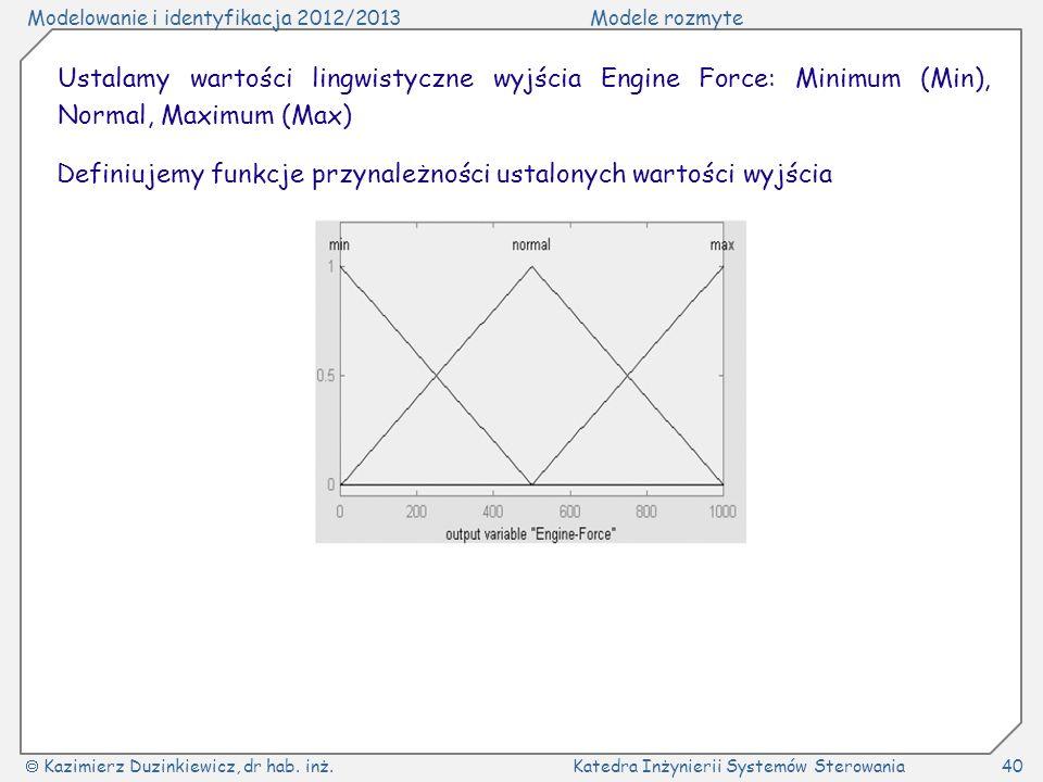 Modelowanie i identyfikacja 2012/2013Modele rozmyte Kazimierz Duzinkiewicz, dr hab. inż.Katedra Inżynierii Systemów Sterowania40 Ustalamy wartości lin