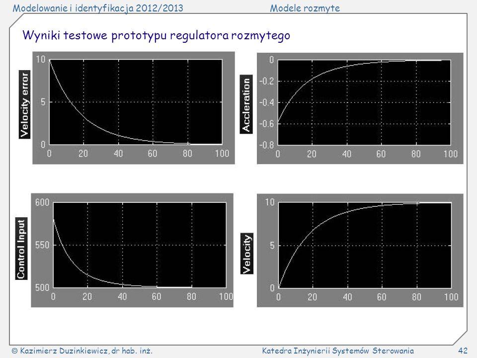 Modelowanie i identyfikacja 2012/2013Modele rozmyte Kazimierz Duzinkiewicz, dr hab. inż.Katedra Inżynierii Systemów Sterowania42 Wyniki testowe protot