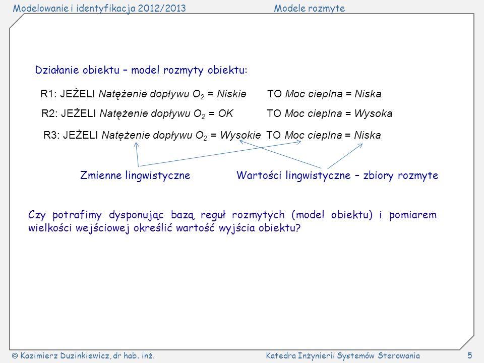 Modelowanie i identyfikacja 2012/2013Modele rozmyte Kazimierz Duzinkiewicz, dr hab. inż.Katedra Inżynierii Systemów Sterowania5 Działanie obiektu – mo