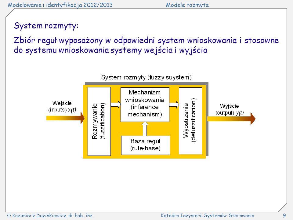 Modelowanie i identyfikacja 2012/2013Modele rozmyte Kazimierz Duzinkiewicz, dr hab. inż.Katedra Inżynierii Systemów Sterowania9 System rozmyty: Zbiór