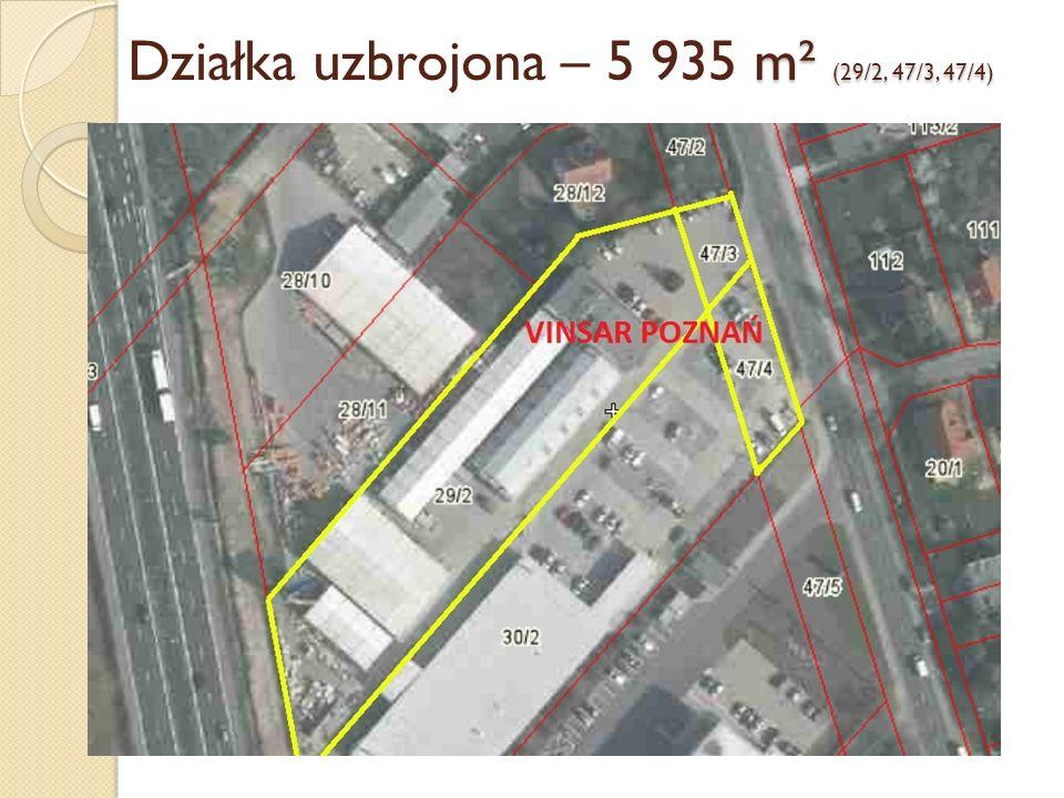 m² (29/2, 47/3, 47/4) Działka uzbrojona – 5 935 m² (29/2, 47/3, 47/4)