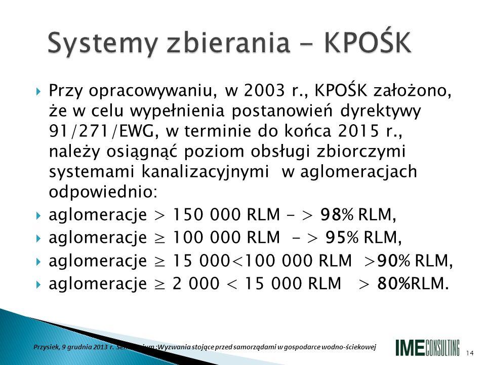Przy opracowywaniu, w 2003 r., KPOŚK założono, że w celu wypełnienia postanowień dyrektywy 91/271/EWG, w terminie do końca 2015 r., należy osiągnąć po