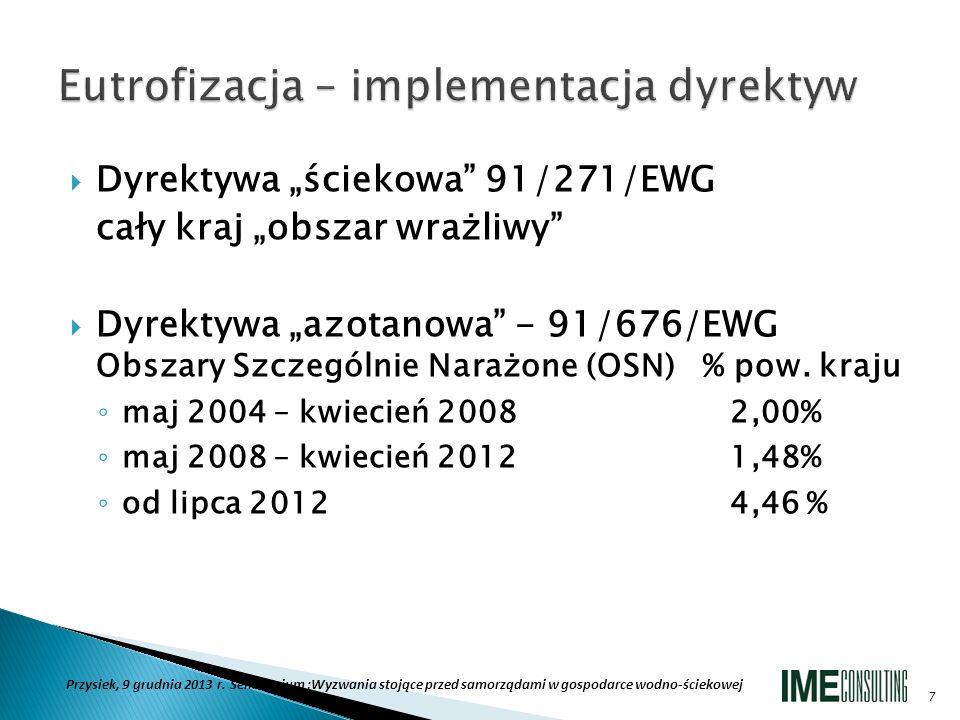 Dyrektywa ściekowa 91/271/EWG cały kraj obszar wrażliwy Dyrektywa azotanowa - 91/676/EWG Obszary Szczególnie Narażone (OSN) % pow. kraju maj 2004 – kw