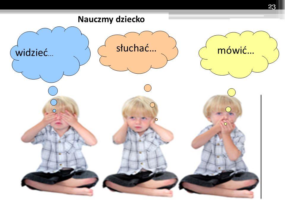 23 Nauczmy dziecko widzieć … słuchać… mówić…