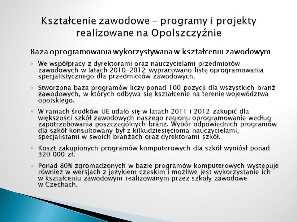 Baza oprogramowania wykorzystywana w kształceniu zawodowym We współpracy z dyrektorami oraz nauczycielami przedmiotów zawodowych w latach 2010-2012 wy