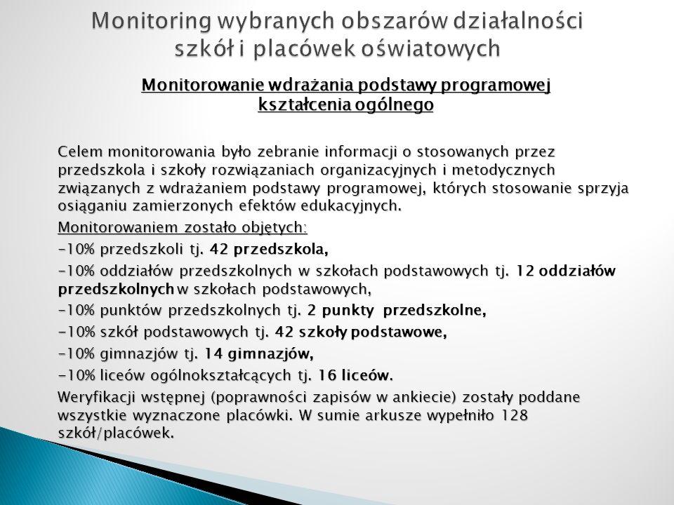Monitorowanie wdrażania podstawy programowej kształcenia ogólnego Celem monitorowania było zebranie informacji o stosowanych przez przedszkola i szkoł