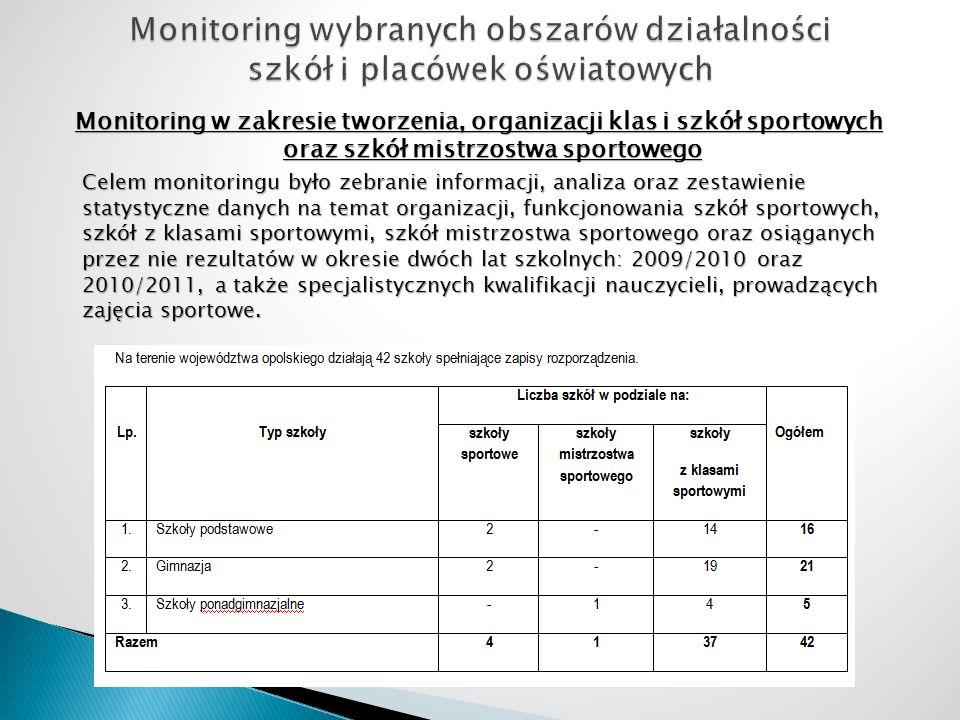 Monitoring w zakresie tworzenia, organizacji klas i szkół sportowych oraz szkół mistrzostwa sportowego Celem monitoringu było zebranie informacji, ana