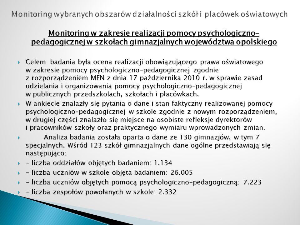 Monitoring w zakresie realizacji pomocy psychologiczno- pedagogicznej w szkołach gimnazjalnych województwa opolskiego Celem badania była ocena realiza