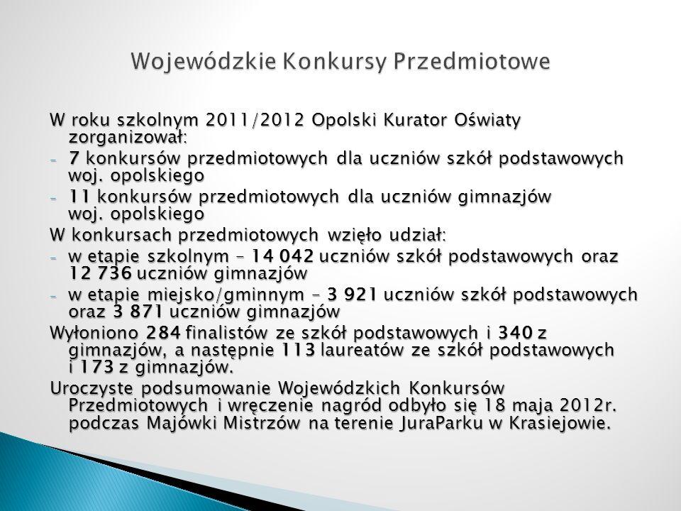 W roku szkolnym 2011/2012 Opolski Kurator Oświaty zorganizował: - 7 konkursów przedmiotowych dla uczniów szkół podstawowych woj. opolskiego - 11 konku