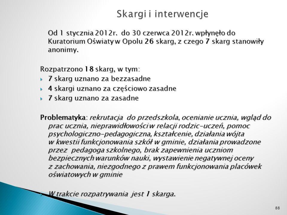 Od 1 stycznia 2012r. do 30 czerwca 2012r. wpłynęło do Kuratorium Oświaty w Opolu 26 skarg, z czego 7 skarg stanowiły anonimy. Rozpatrzono 18 skarg, w