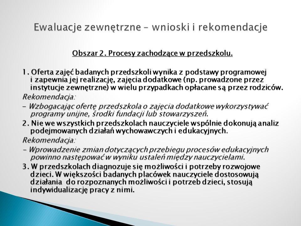 Obszar 2. Procesy zachodzące w przedszkolu. 1. Oferta zajęć badanych przedszkoli wynika z podstawy programowej i zapewnia jej realizację, zajęcia doda