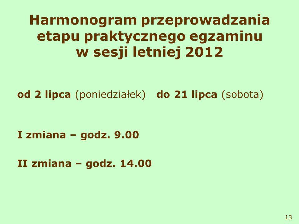 Harmonogram przeprowadzania etapu praktycznego egzaminu w sesji letniej 2012 od 2 lipca (poniedziałek) do 21 lipca (sobota) I zmiana – godz. 9.00 II z