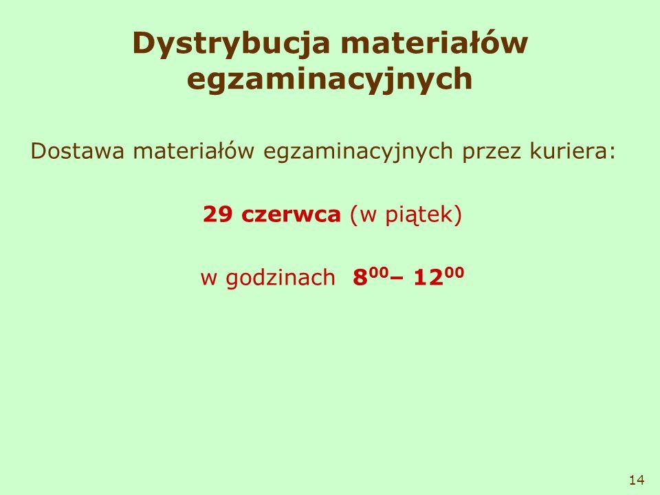 Dystrybucja materiałów egzaminacyjnych Dostawa materiałów egzaminacyjnych przez kuriera: 29 czerwca (w piątek) w godzinach 8 00 – 12 00 14