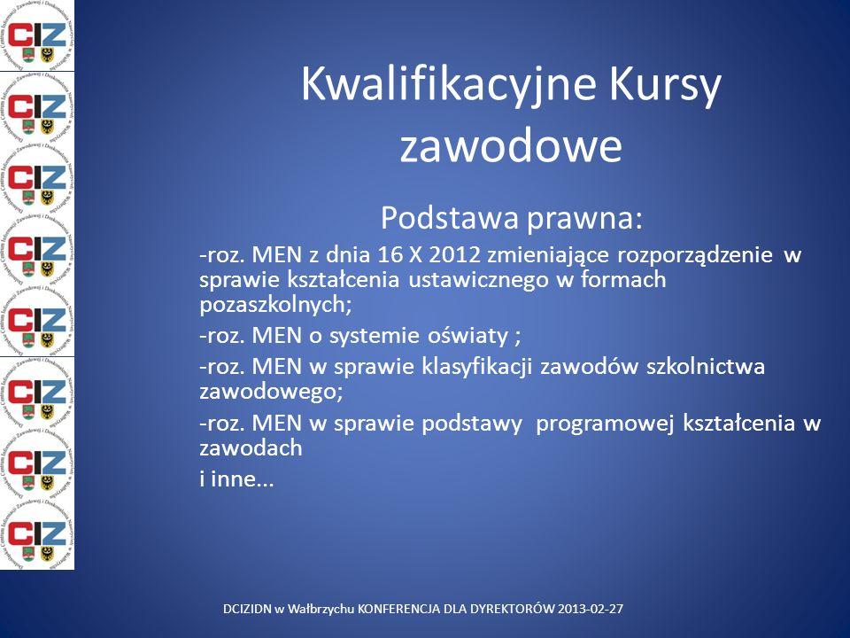 Kwalifikacyjne Kursy zawodowe Podstawa prawna: -roz. MEN z dnia 16 X 2012 zmieniające rozporządzenie w sprawie kształcenia ustawicznego w formach poza