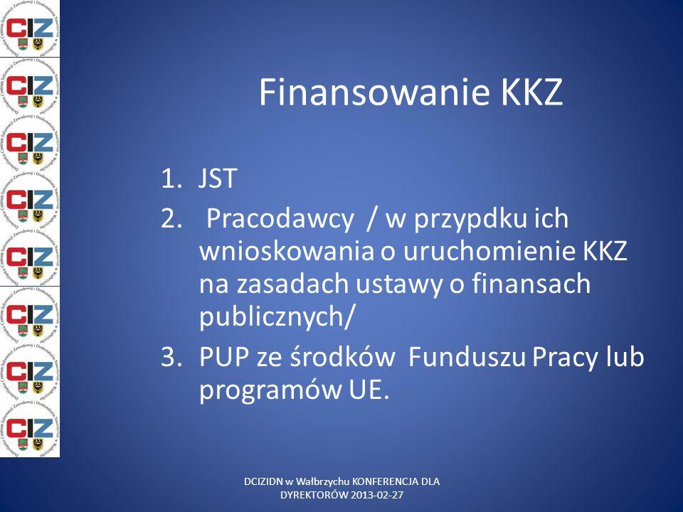 Finansowanie KKZ 1.JST 2. Pracodawcy / w przypdku ich wnioskowania o uruchomienie KKZ na zasadach ustawy o finansach publicznych/ 3.PUP ze środków Fun