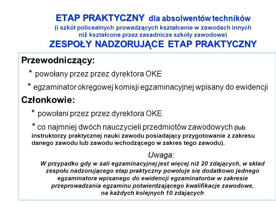 ETAP PRAKTYCZNY dla absolwentów techników ZESPOŁYNADZORUJĄCE ETAP PRAKTYCZNY ETAP PRAKTYCZNY dla absolwentów techników (i szkół policealnych prowadzących kształcenie w zawodach innych niż kształcone przez zasadnicze szkoły zawodowe) ZESPOŁY NADZORUJĄCE ETAP PRAKTYCZNY Przewodniczący: * powołany przez przez dyrektora OKE * egzaminator okręgowej komisji egzaminacyjnej wpisany do ewidencji Członkowie: * powołani przez przez dyrektora OKE * co najmniej dwóch nauczycieli przedmiotów zawodowych (lub instruktorzy praktycznej nauki zawodu posiadający przygotowanie z zakresu danego zawodu lub zawodu wchodzącego w zakres tego zawodu).