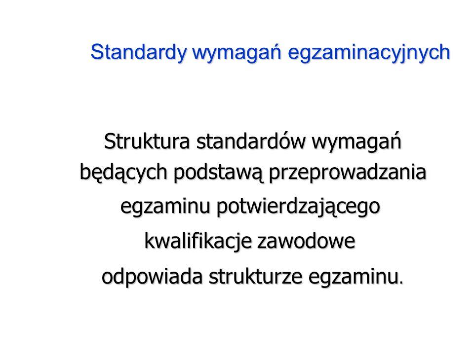 Standardy wymagań egzaminacyjnych Struktura standardów wymagań będących podstawą przeprowadzania egzaminu potwierdzającego kwalifikacje zawodowe odpowiada strukturze egzaminu.