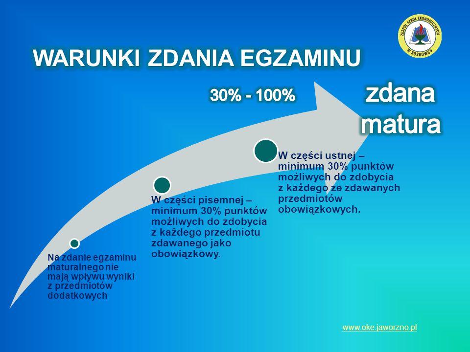 W części ustnej – minimum 30% punktów możliwych do zdobycia z każdego ze zdawanych przedmiotów obowiązkowych. W części pisemnej – minimum 30% punktów