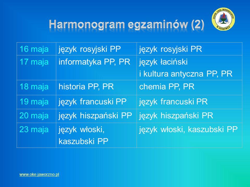 16 majajęzyk rosyjski PPjęzyk rosyjski PR 17 majainformatyka PP, PRjęzyk łaciński i kultura antyczna PP, PR 18 majahistoria PP, PRchemia PP, PR 19 maj