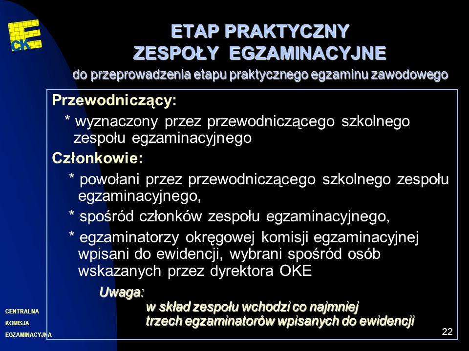 EGZAMINACYJNA CENTRALNA KOMISJA 22 ETAP PRAKTYCZNY ZESPOŁYEGZAMINACYJNE do przeprowadzenia etapu praktycznego egzaminu zawodowego ETAP PRAKTYCZNY ZESPOŁY EGZAMINACYJNE do przeprowadzenia etapu praktycznego egzaminu zawodowego Przewodniczący: * wyznaczony przez przewodniczącego szkolnego zespołu egzaminacyjnego Członkowie: * powołani przez przewodniczącego szkolnego zespołu egzaminacyjnego, * spośród członków zespołu egzaminacyjnego, * egzaminatorzy okręgowej komisji egzaminacyjnej wpisani do ewidencji, wybrani spośród osób wskazanych przez dyrektora OKE Uwaga: w skład zespołu wchodzi co najmniej trzech egzaminatorów wpisanych do ewidencji