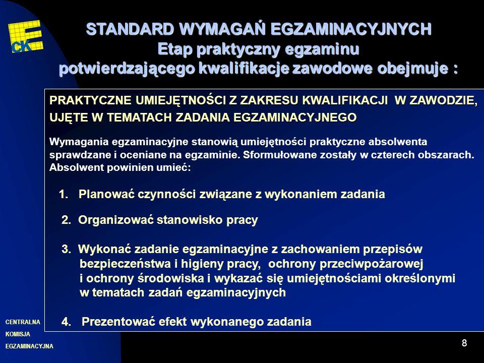 EGZAMINACYJNA CENTRALNA KOMISJA 19 Zadania przewodniczącego szkolnego zespołu egzaminacyjnego Przewodniczący SZE: * powołuje: - zespoły nadzorujące przebieg etapu pisemnego - zespoły egzaminacyjne do przeprowadzenia etapu praktycznego, jeżeli szkoła lub placówka posiada upoważnienie * odbiera pakiety zawierające: - arkusze egzaminacyjne i karty odpowiedzi do etapu pisemnego - arkusze egzaminacyjne, arkusze obserwacji i karty obserwacji do etapu praktycznego, jeżeli szkoła lub placówka posiada upoważnienie * przekazuje dyrektorowi okręgowej komisji egzaminacyjnej: - karty odpowiedzi z etapu pisemnego - arkusze obserwacji i karty obserwacji z etapu praktycznego * opracowuje i ogłasza wewnętrzny harmonogram przeprowadzania etapu praktycznego, jeżeli szkoła lub placówka posiada upoważnienie
