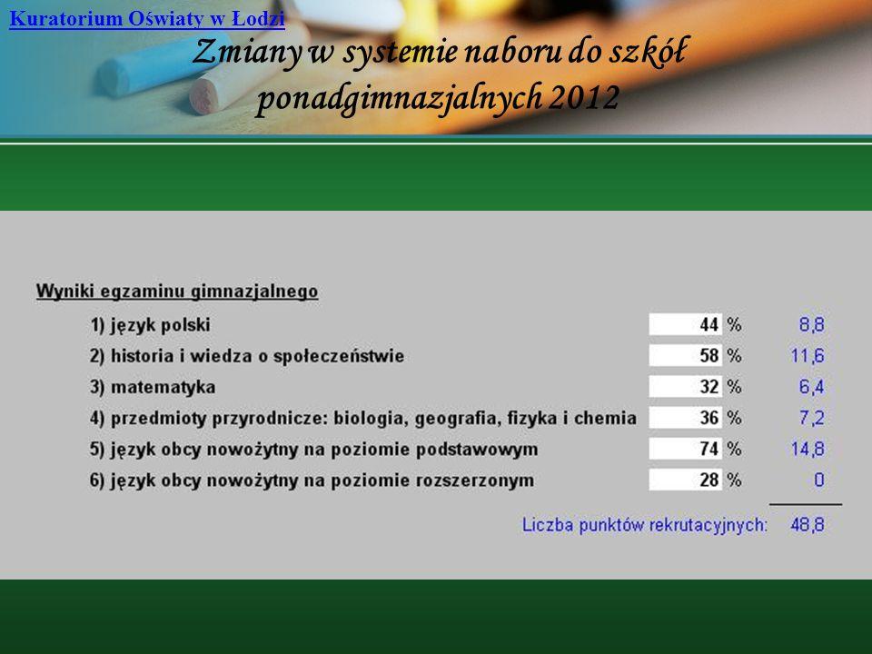 Zmiany w systemie naboru do szkół ponadgimnazjalnych 2012 Kuratorium Oświaty w Łodzi zmodyfikowano listę kryteriów ex-aequo pod kątem zmiany egzaminu gimnazj.: