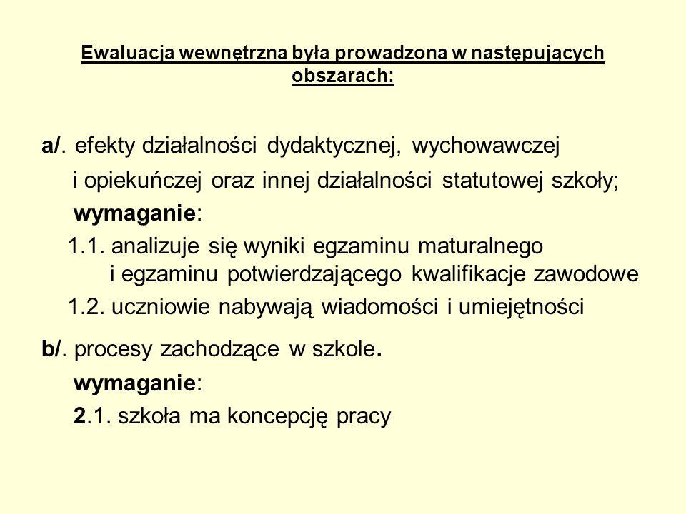 Rekomendacje: 1.W celu ujednolicenia sposobu pisania raportów (analiz) zespół ds.