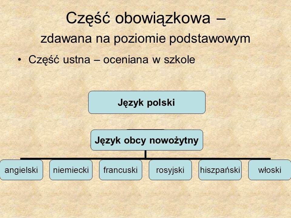Część obowiązkowa – zdawana na poziomie podstawowym Część ustna – oceniana w szkole Język obcy nowożytny Język polski