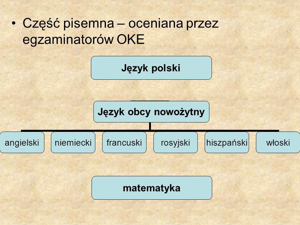 Część pisemna – oceniana przez egzaminatorów OKE Język polski matematyka Język obcy nowożytny