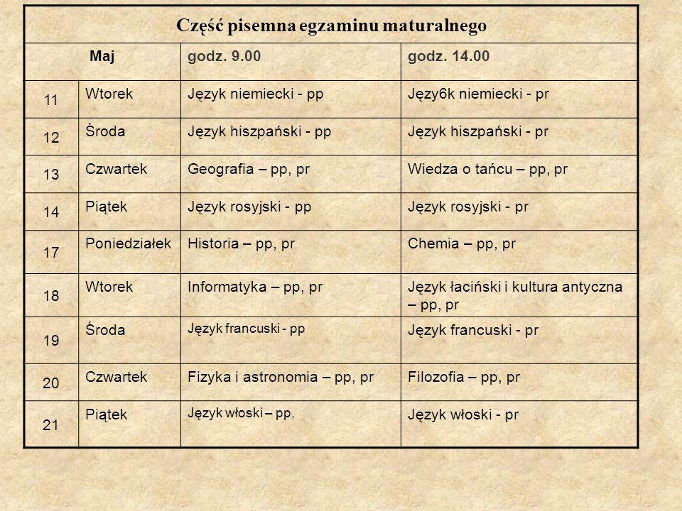 Część pisemna egzaminu maturalnego Majgodz.9.00godz.