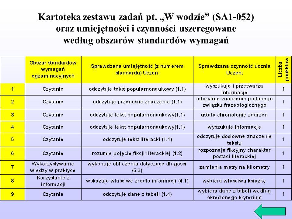 Kartoteka zestawu zadań pt.