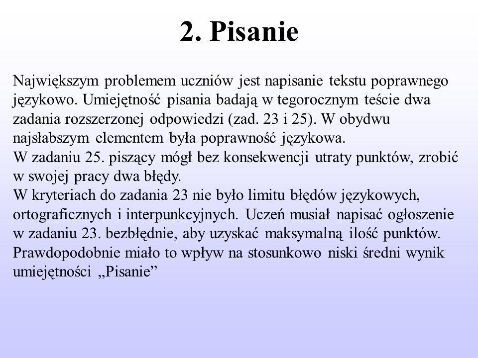 2. Pisanie Największym problemem uczniów jest napisanie tekstu poprawnego językowo.